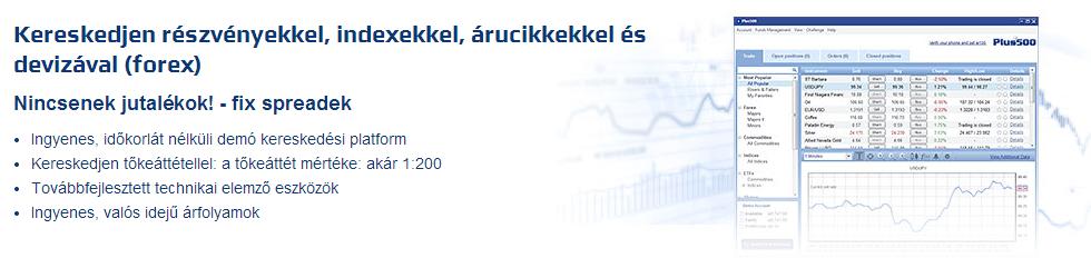 Forex & CFD Kereskedés- Ingyenes Demo Számla