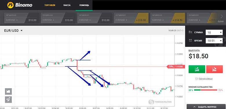 logaritmikus trendvonal képlet mondja meg, hogyan lehet pénzt keresni