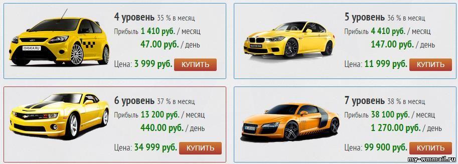 hogyan lehet pénzt keresni autóval