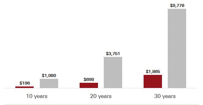 Befektetési alapok A-Z-ig: Hogyan válassz alapot, működésük, fajtáik, költségek