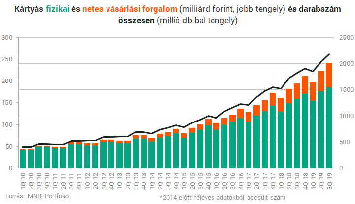 Rengeteg magyar melóst keresnek: havi ezres fizetés, végzettség sem kell - Pénzcentrum