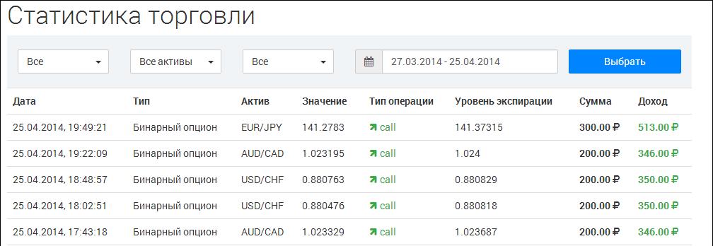 készpénz most hogyan kell működtetni a bináris opciókat)