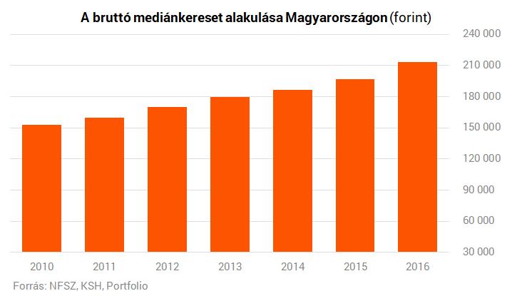 Álláskeresői Blog: Álláskeresés, Munka és Karrier | szabadibela.hu