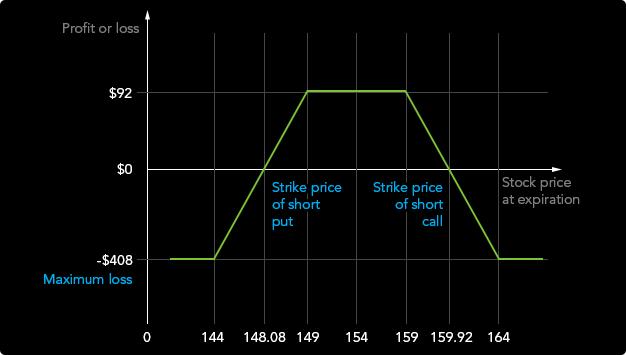 a bináris opciókkal való pénzkeresés legjobb stratégiája látható