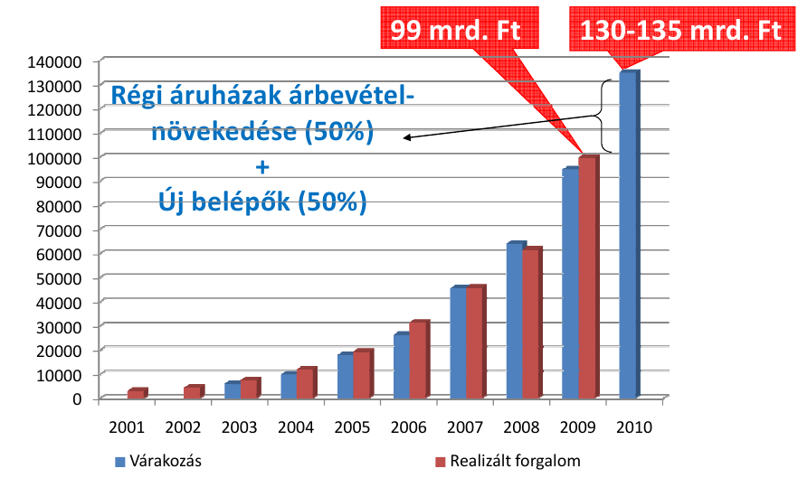 PDF letöltése: az_internetes_kereskedelem_bovulesenek_kozpenzugyi_szempontjai_pdf