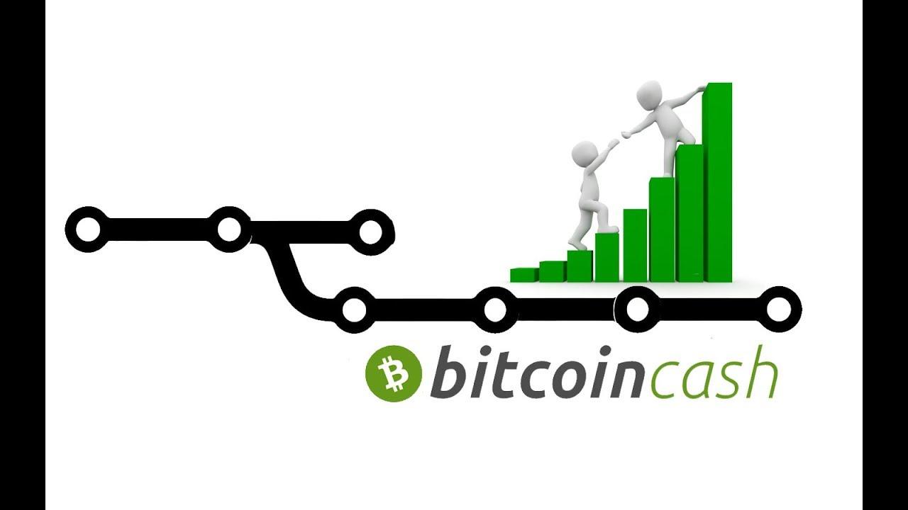 bitcoin gépi tanulás