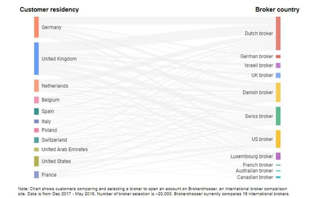 Ethereum és az okos szerződések, ICO-k