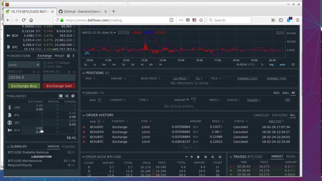 hogyan lehet pénzt keresni bináris opcióval pénzt keresni pénzzel