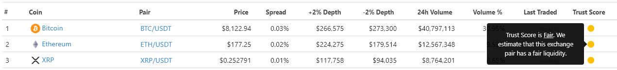 ellenőrizze a bitcoin címét lehetőségek valódi pénz keresésére egy demó számlán