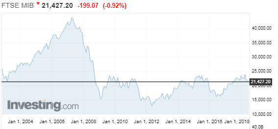 Trendek a kockázati tőke iparágban