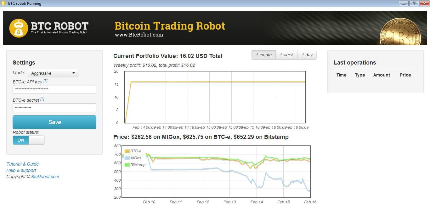 Bitcoin kereskedési robotok