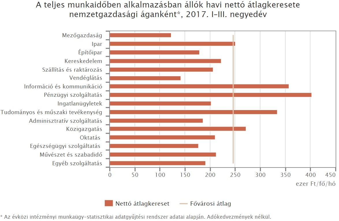 Álláskeresői Blog: Álláskeresés, Munka és Karrier   szabadibela.hu