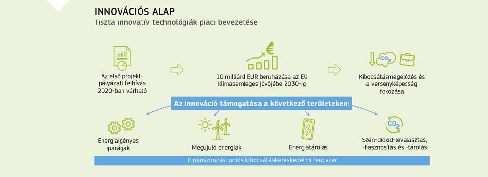 A hazai innovatív vállalkozásokért