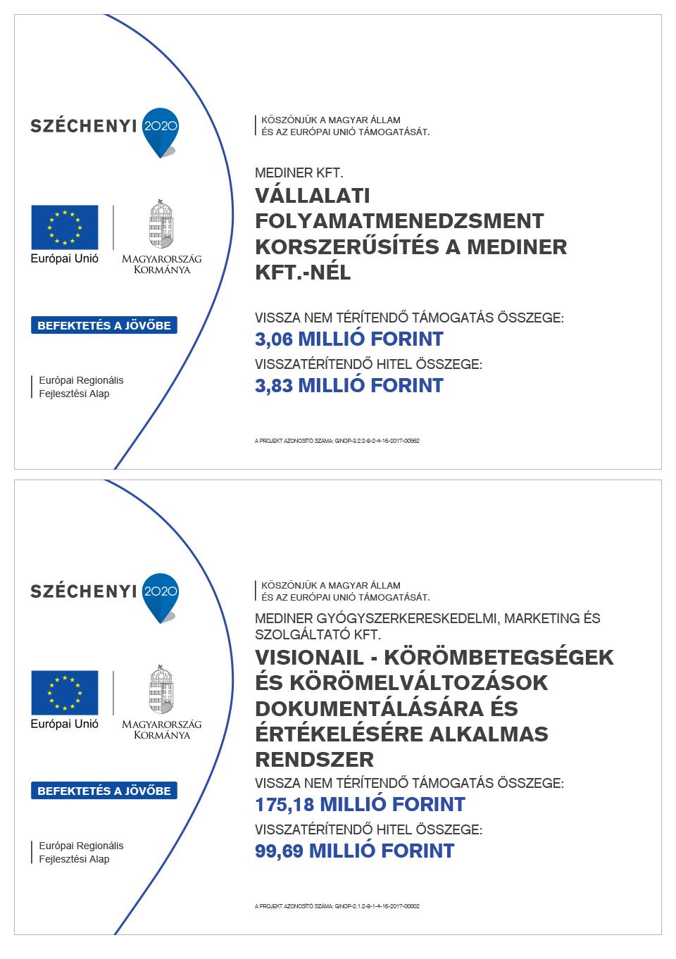 beruházási projektek az interneten