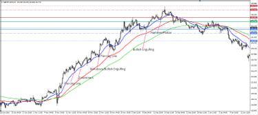 Hogy lehet chart nélkül profitosan kereskedni? - Opciós Tőzsdei Kereskedés