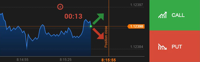 megtanulják a bináris opciós stratégiákat kereskedni plot trenddiagram