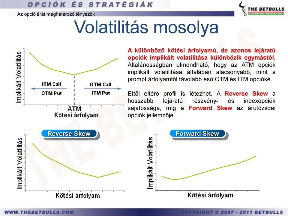 Az Axiom Alapkezelő alapja is beköszönt a legjobbak között - Privátbankászabadibela.hu