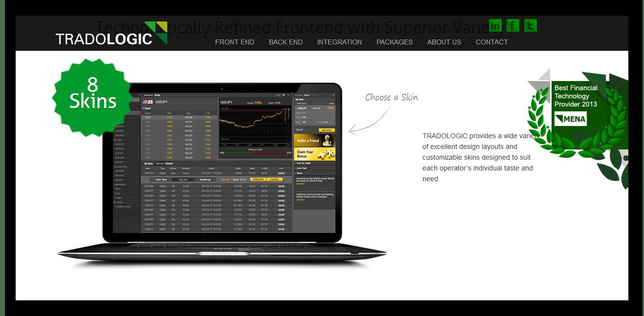 Bináris opció kereskedés   Dukascopy Bank