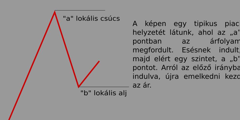 trendcsatorna - szabadibela.hu