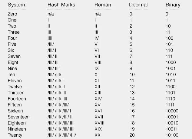 m 1 bináris opciókban localbitcoins bevételek