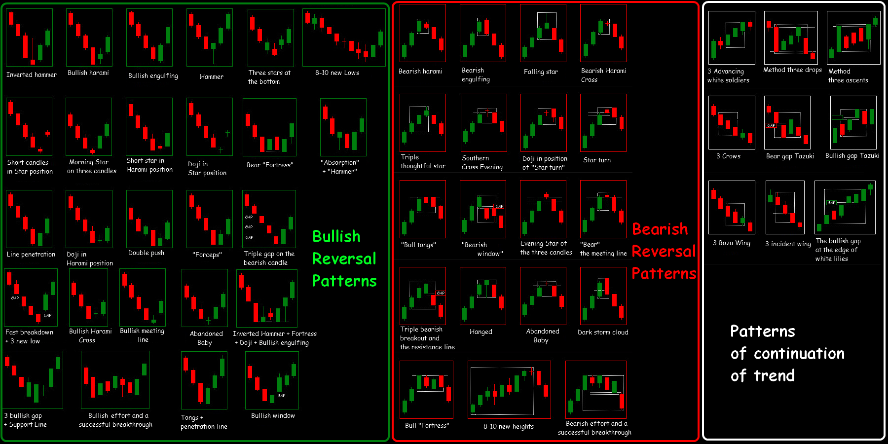 a bináris részvények megélhetése a bináris opciós kereskedés legjobb kereskedési platformja