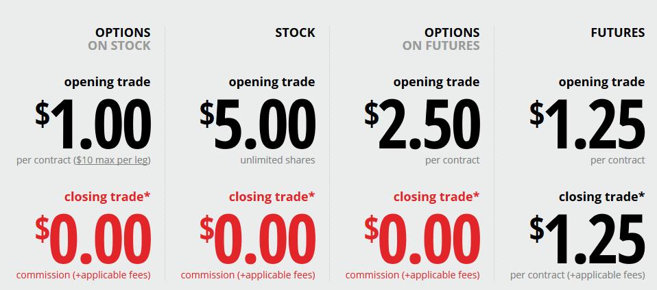 mondj egy jó üzletet a bináris opciók jeleit fizetik