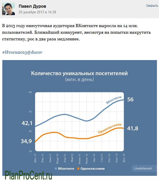 mennyi pénzt keresett Durov csere és opció