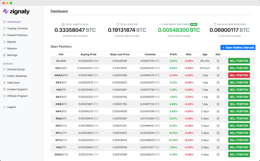 bitcoin bot a véleményekről