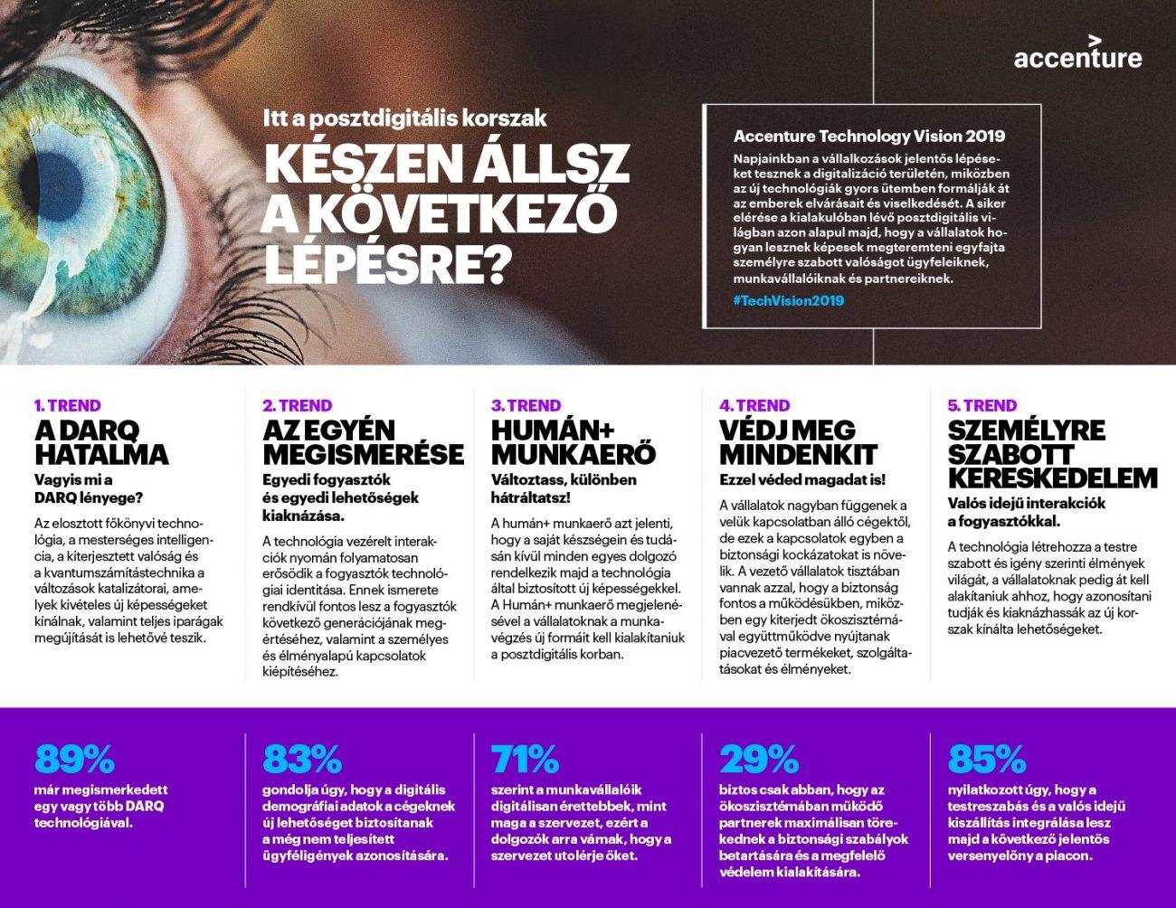 Az online kommunikáció eszközei - Nemzetkoziesites - Tempus Közalapítvány