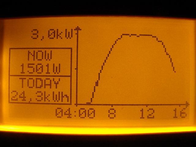 opciós hozamdiagramok bináris opciók minimális betéte 10
