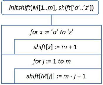képzés bináris opciók kereskedésére