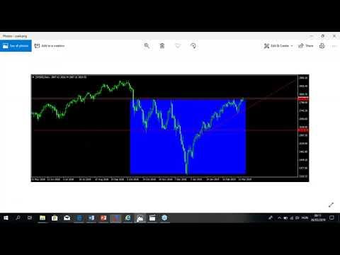 Automata kereskedés – videók