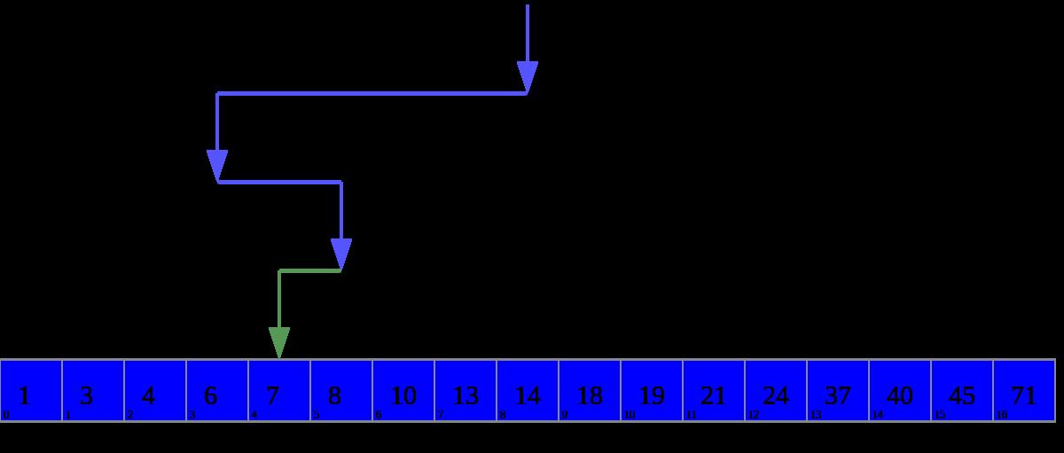 m 1 bináris opciókban egy pénzt kereső robot