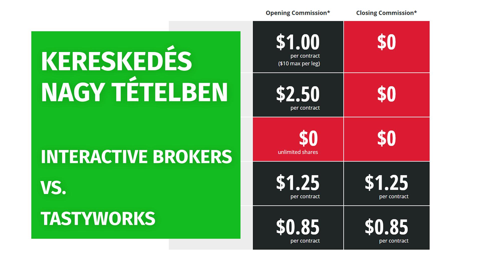 Bináris opciók kereskedelme - Használjon bináris opciókat | Stock Trend System
