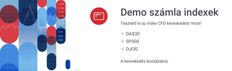 demo kereskedői számla Internetes üzleti befektetés