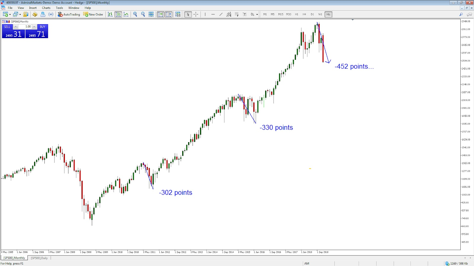 Opciós mutatók a részvénykereskedők részére