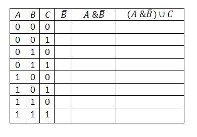 bináris opciók operátorai