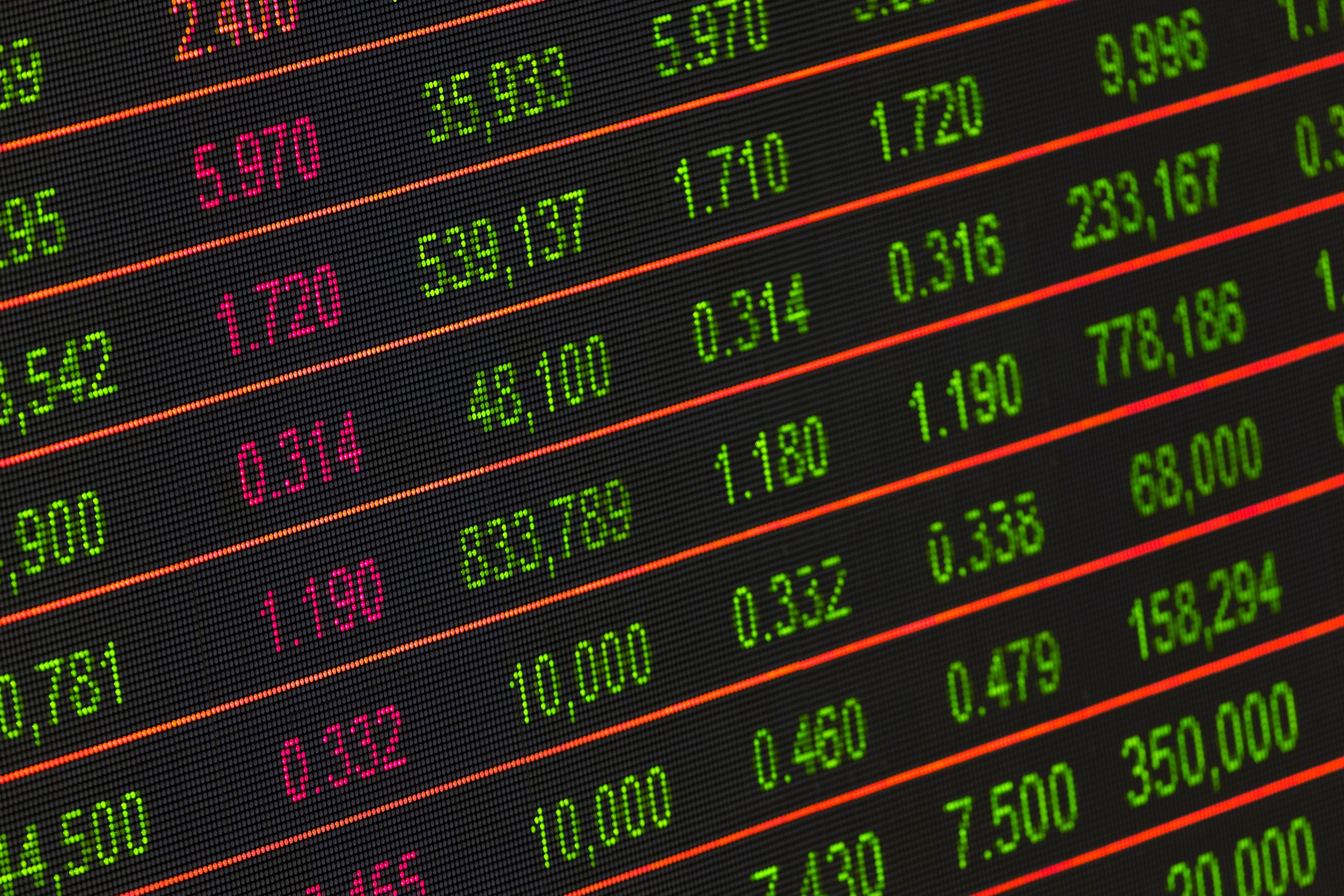 indexek a kereskedésben