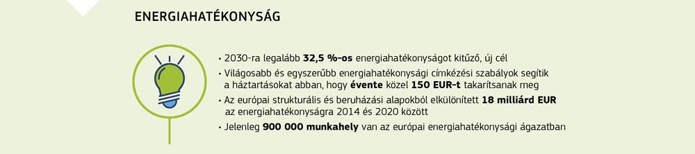 Magyarországé az 54. legszabadabb gazdaság a világon