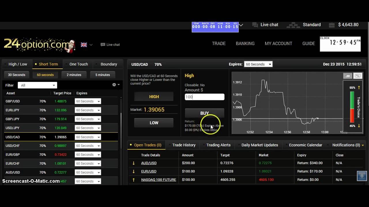aroon indikátor használata bináris opcióknál az internetes pénzkeresés csapdája