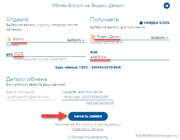 bitcoin csere a bináris opciók rövid távú előrejelzése