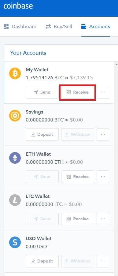 Vágjon bele - Bitcoin