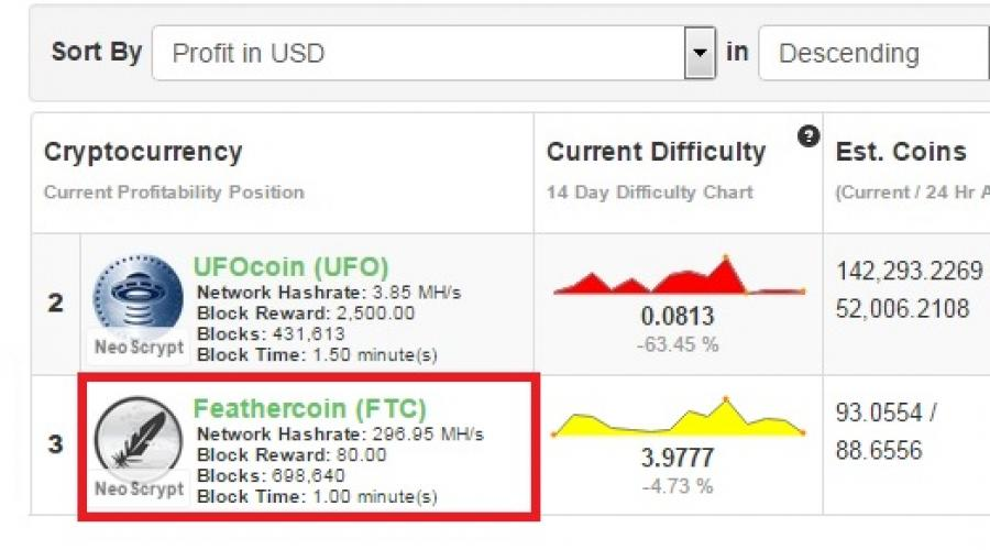 Bitcoin kereseti rendszerek kereskedési platformok ppt digitális diagramok használatával