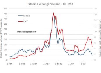 bitcoin kereskedés bináris opciók stratégiái vk-ben