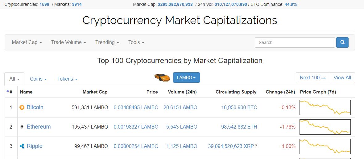 bitcoin mező