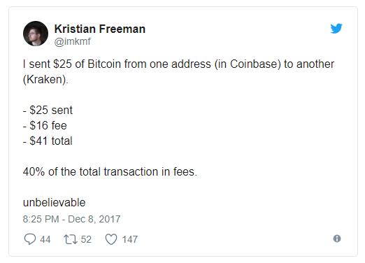 bitcoin problémák