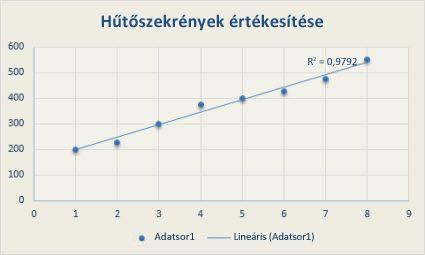 hogyan adjunk hozzá egy trendvonalat ellie robot bináris opciók áttekintése
