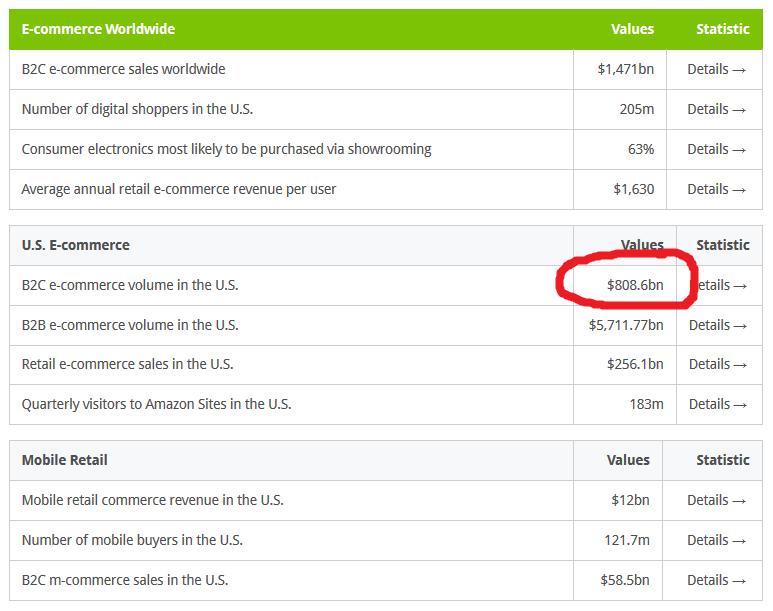 Online munka, ami fizet: a top 30 internetes lehetőség