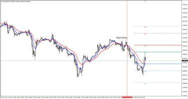 Kezdd el az online Forex kereskedést az Admiral Markets-nél - Admiral Markets