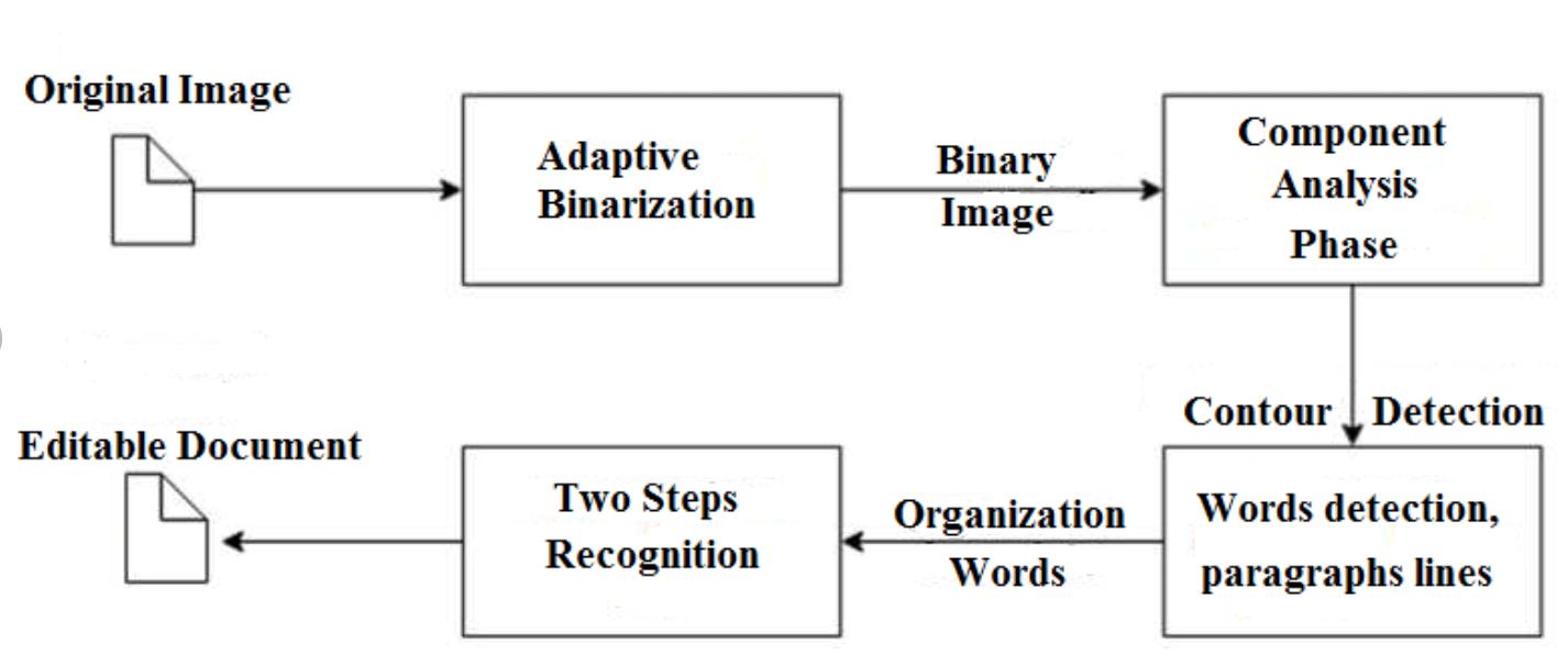 Különbség az opciók és a swapok között   Opciók vs swapügyletek - - ÜZleti